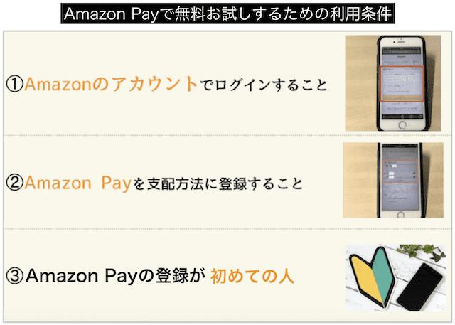 Amazon Payで無料お試しするための利用条件図