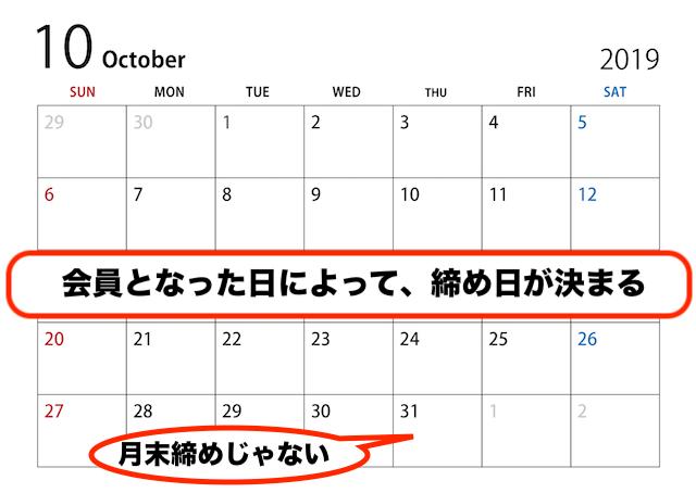 huluの締め日をイメージしたカレンダーの図