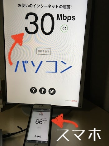 回線速度を計測した画面