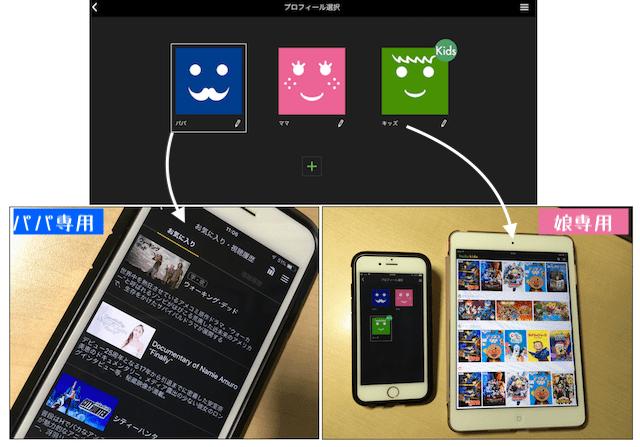 huluのプロフィール利用画面