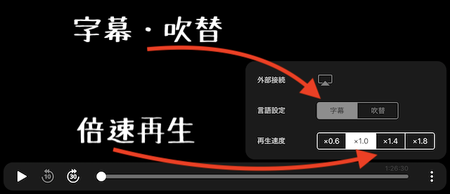 u-nextの字幕・倍速再生設定
