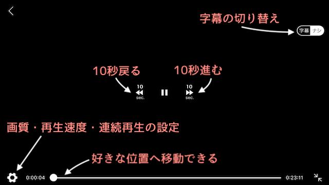dTVの画面操作