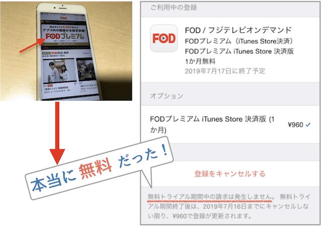 FODプレミアムがiTunes決済で無料だった証拠