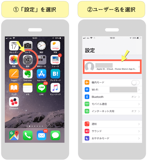 iTunes Store決済で登録したFODプレミアムの解約方法①