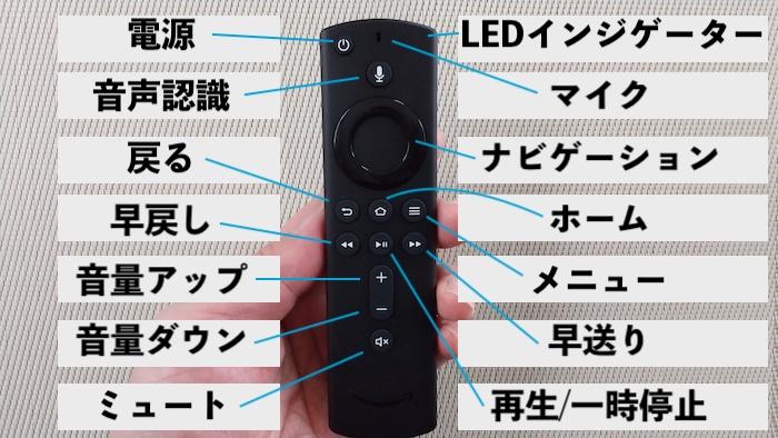 Fire TV Stickのリモコン