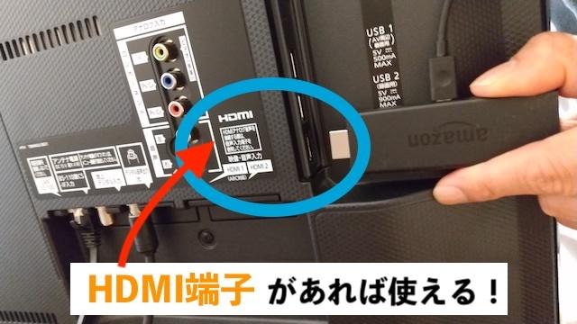 テレビの裏のHDMI端子